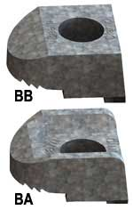 Steel Supply Co. offers Beam Clamp® Components Type BA and BB.