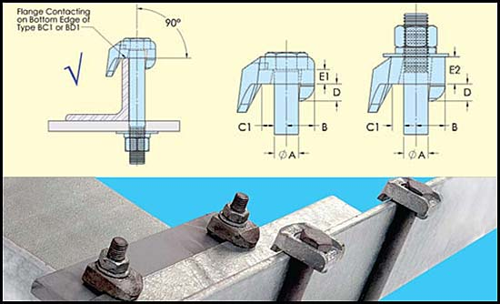 Steel Supply Co. offers Beam Clamp Components Type BC1 and BD1 as part of our Steel Connections category.