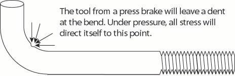 Anchor Bolt Improper Bend