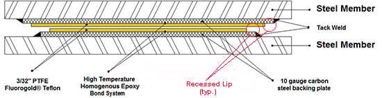 Slide Bearing Line Drawing 1 4 Lip 550 red