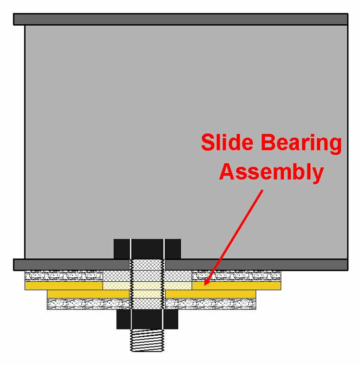 slide bearing assembly