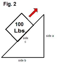 understanding steel wedges