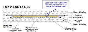 Slide Bearing Slide Bearing Plate