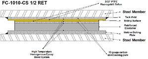 Slide Bearing Plate