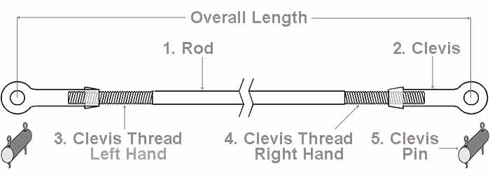 The Steel Supply Co. offers an illustration showing the correct method for measuring the length of a Clevis Rod