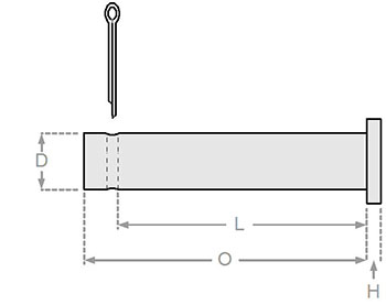 The Steel Supply Co. offers an illustration showing a headed Clevis Pin