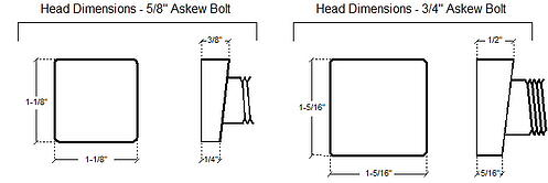 Askew Head Bolts