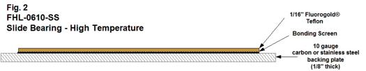 slide bearing high temperature