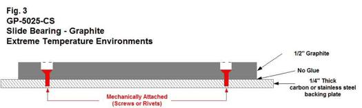 slide bearing graphite operating temperature