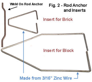 Zinc Slotted Channel and Rod Anchors