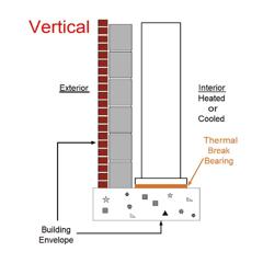 Thermal Break Bearing Diagram - Vertical Fixture