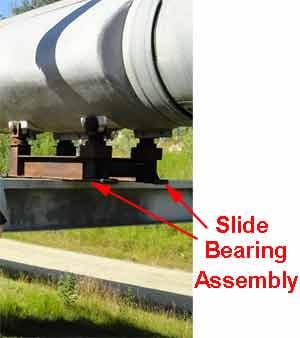 Slide Bearings Stainless Steel Backing Plates oil pipeline