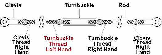 Turnbuckle and Clevis Rods