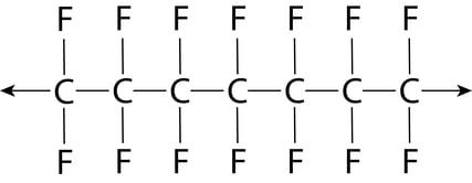carbon_atom_chain