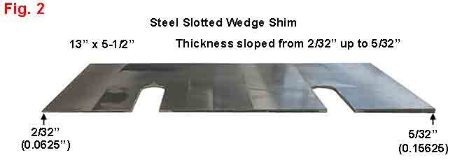 fig 2 slotted steel shim